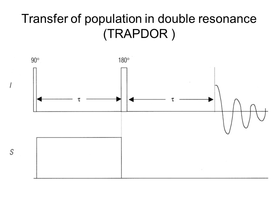 Transfer of population in double resonance (TRAPDOR )
