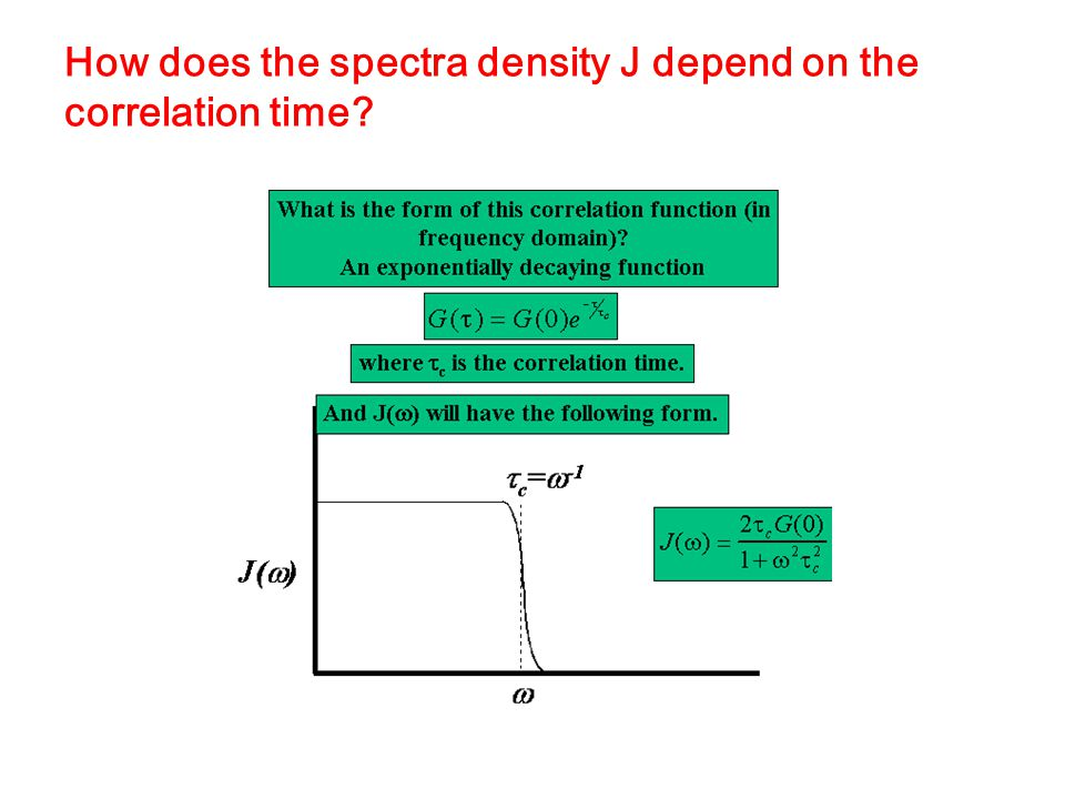 How does the spectra density J depend on the correlation time