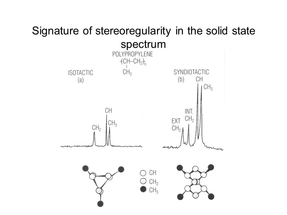 Signature of stereoregularity in the solid state spectrum
