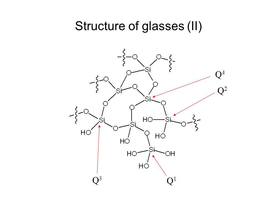 Structure of glasses (II)