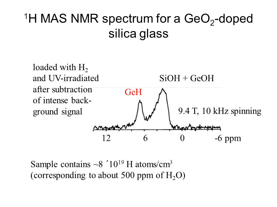 1H MAS NMR spectrum for a GeO2-doped silica glass