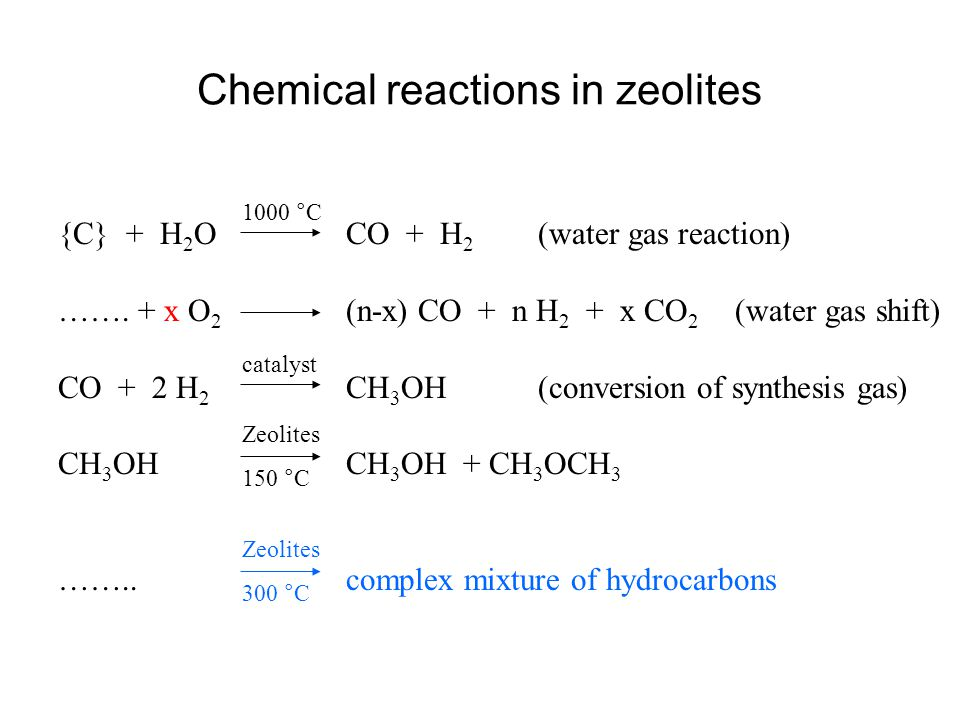 Chemical reactions in zeolites