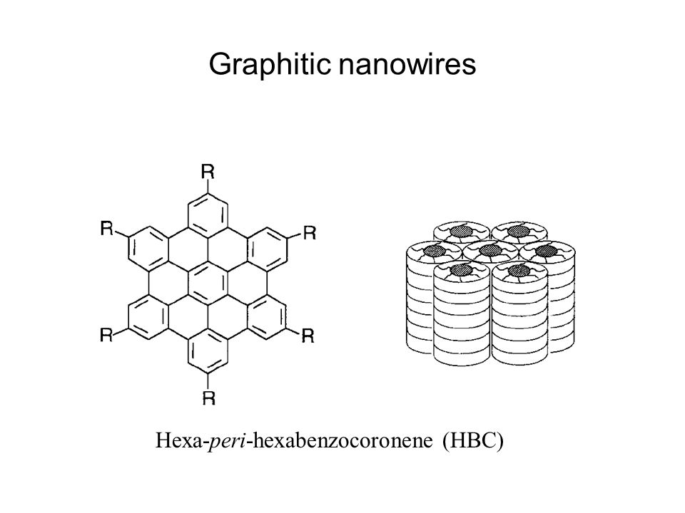 Graphitic nanowires Hexa-peri-hexabenzocoronene (HBC)