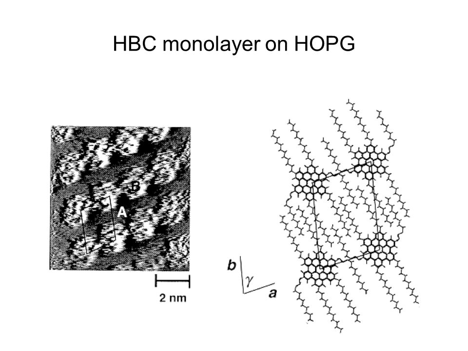 HBC monolayer on HOPG