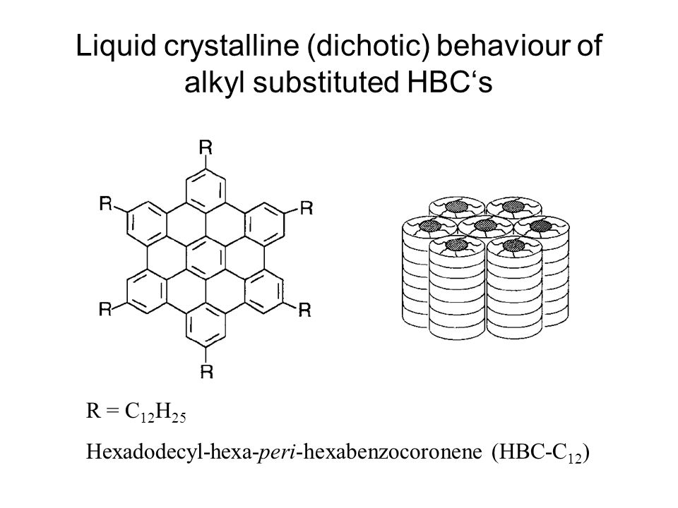 Liquid crystalline (dichotic) behaviour of alkyl substituted HBC's