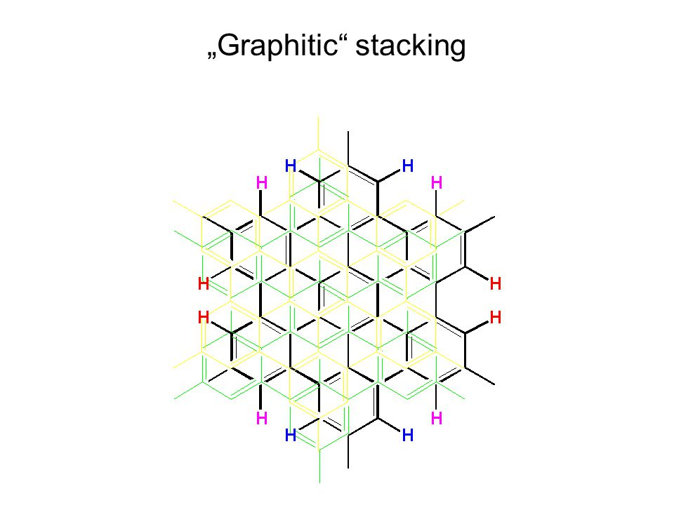 """Graphitic stacking"