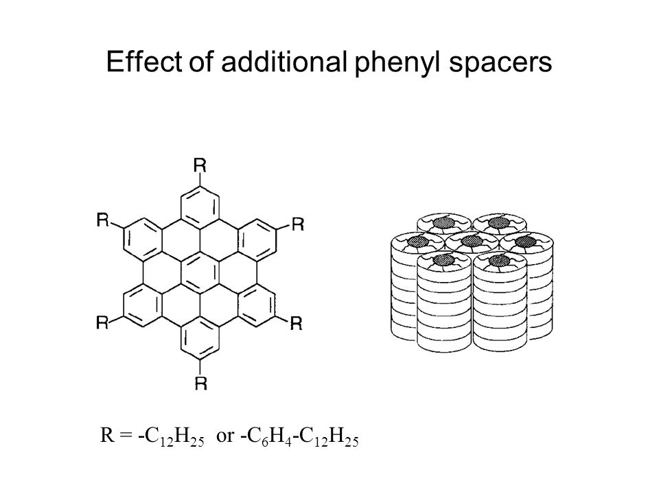 Effect of additional phenyl spacers