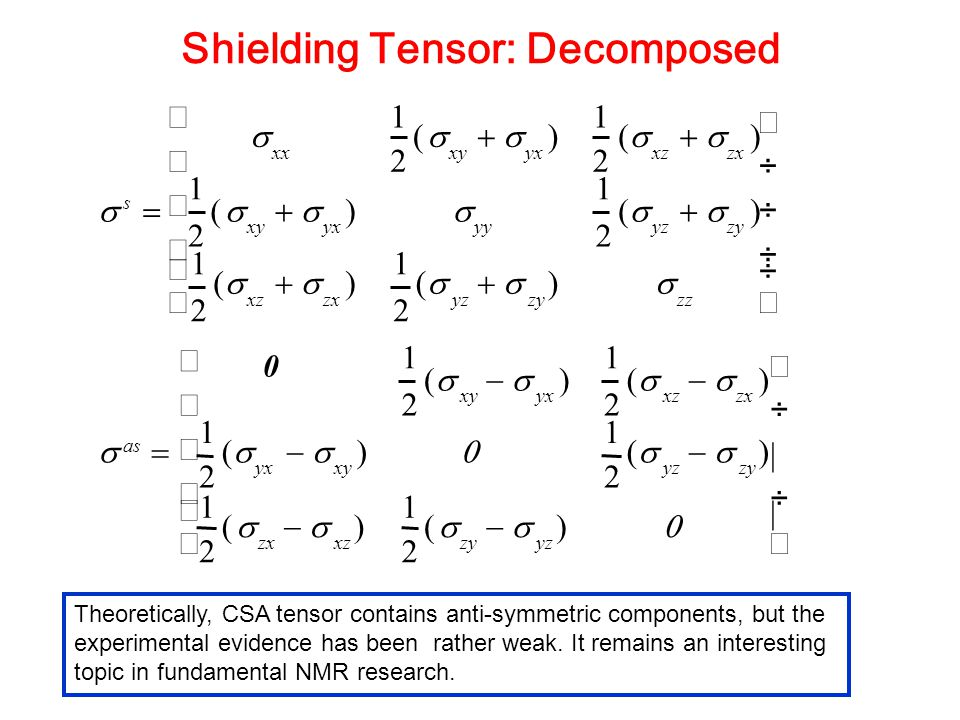 Shielding Tensor: Decomposed