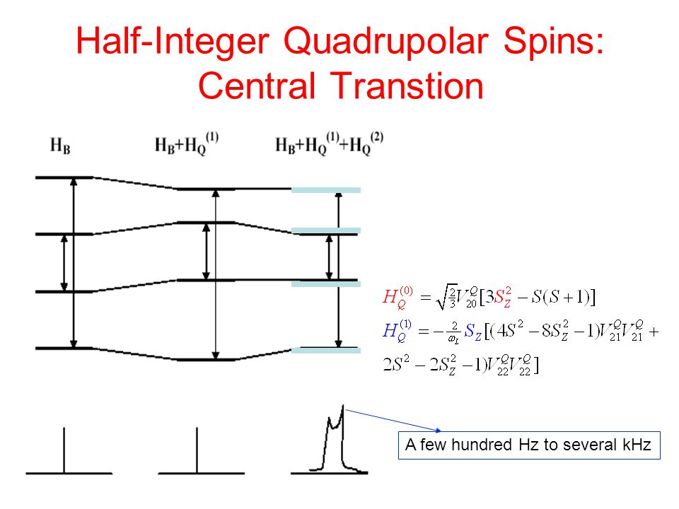 Half-Integer Quadrupolar Spins: Central Transtion