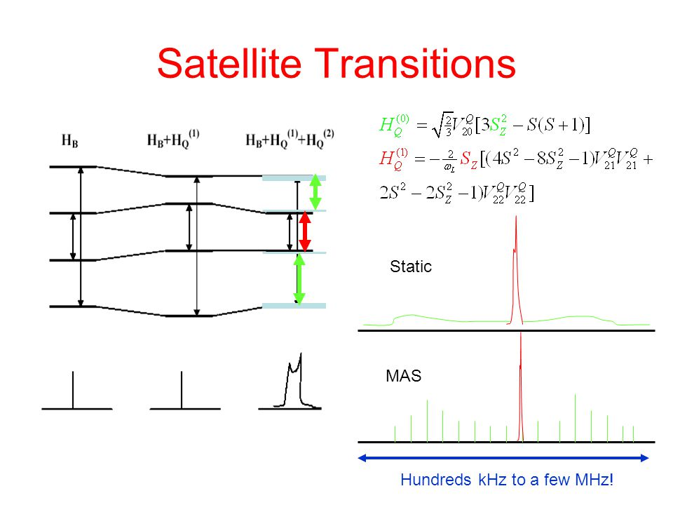 Satellite Transitions