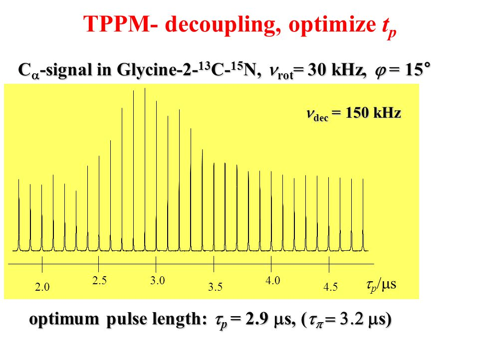 TPPM- decoupling, optimize tp