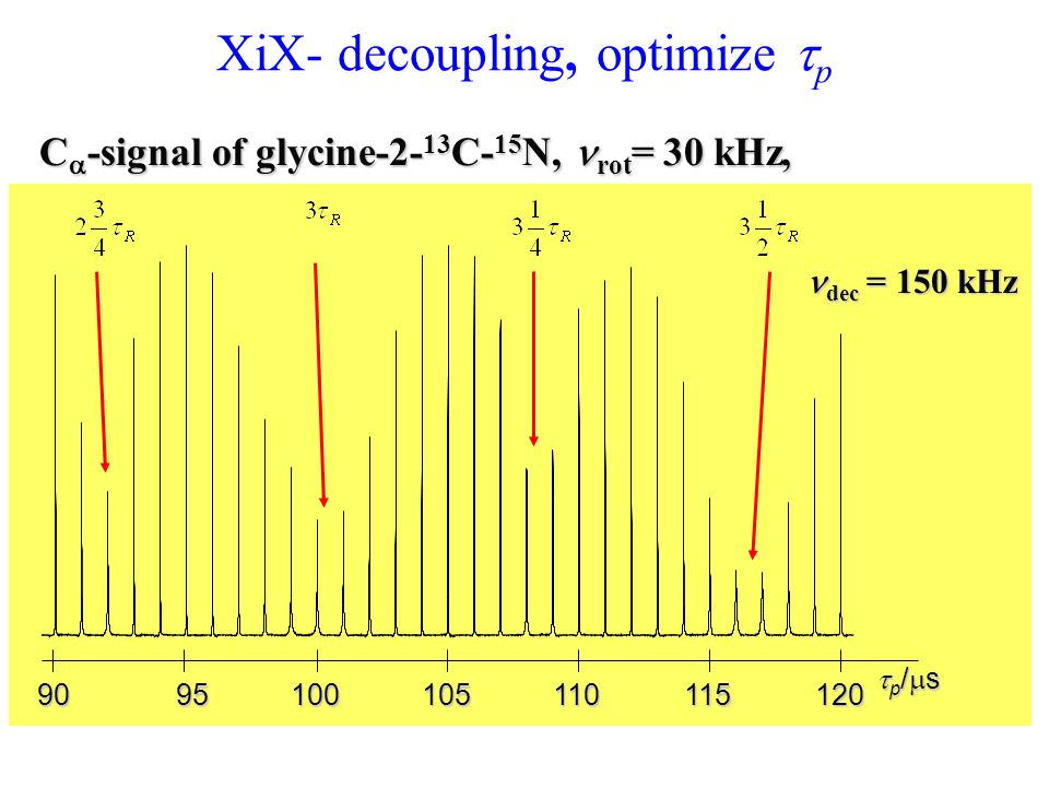 XiX- decoupling, optimize tp