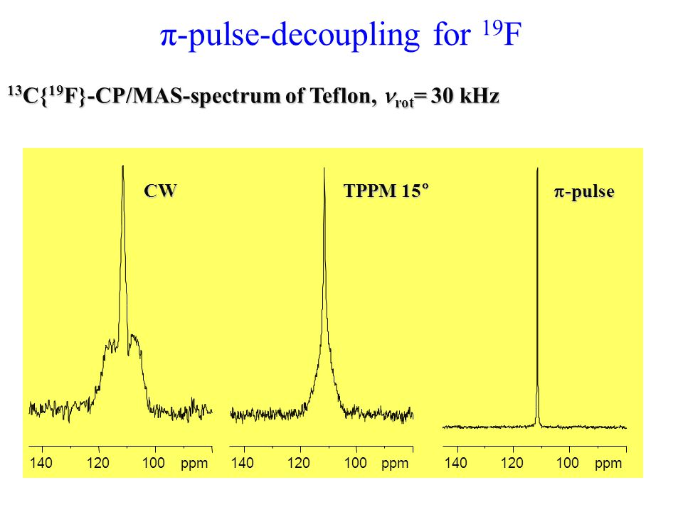 π-pulse-decoupling for 19F