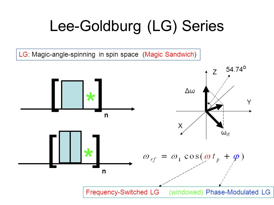 Lee-Goldburg (LG) Series