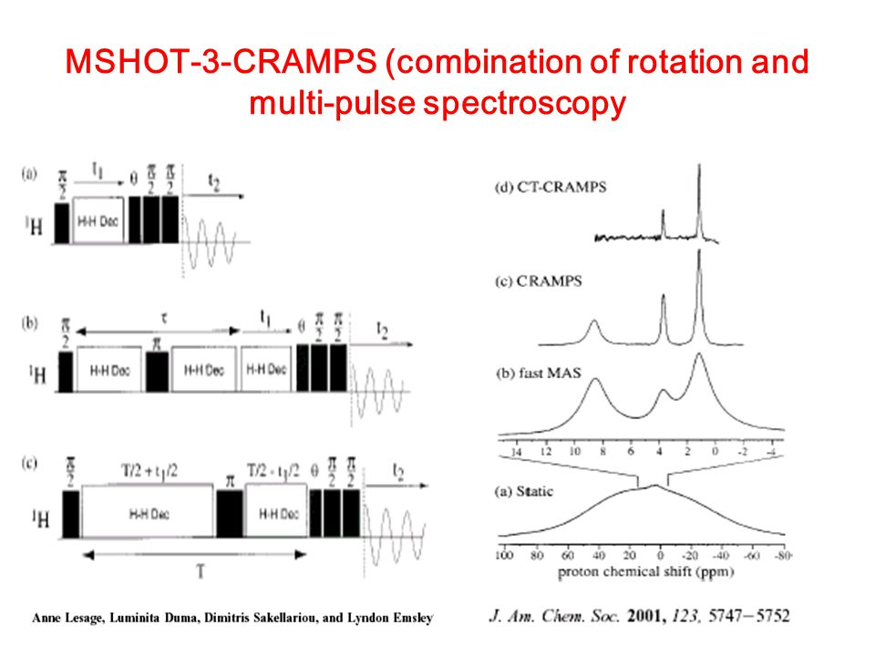 MSHOT-3-CRAMPS (combination of rotation and multi-pulse spectroscopy