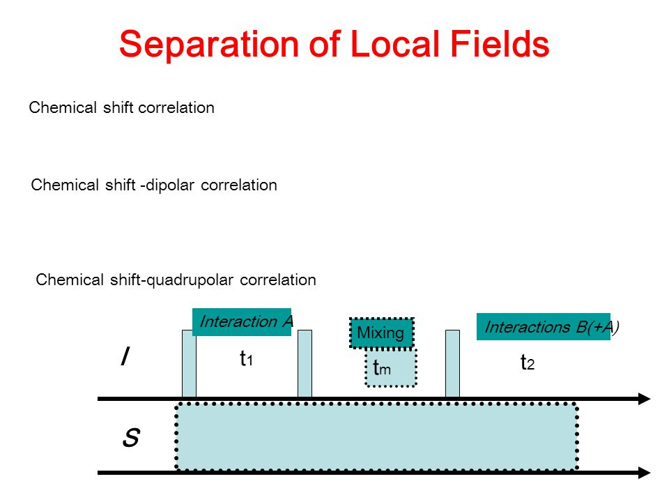 Separation of Local Fields