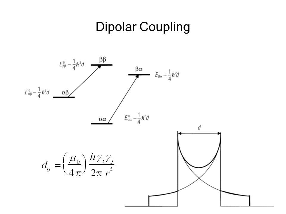 Dipolar Coupling