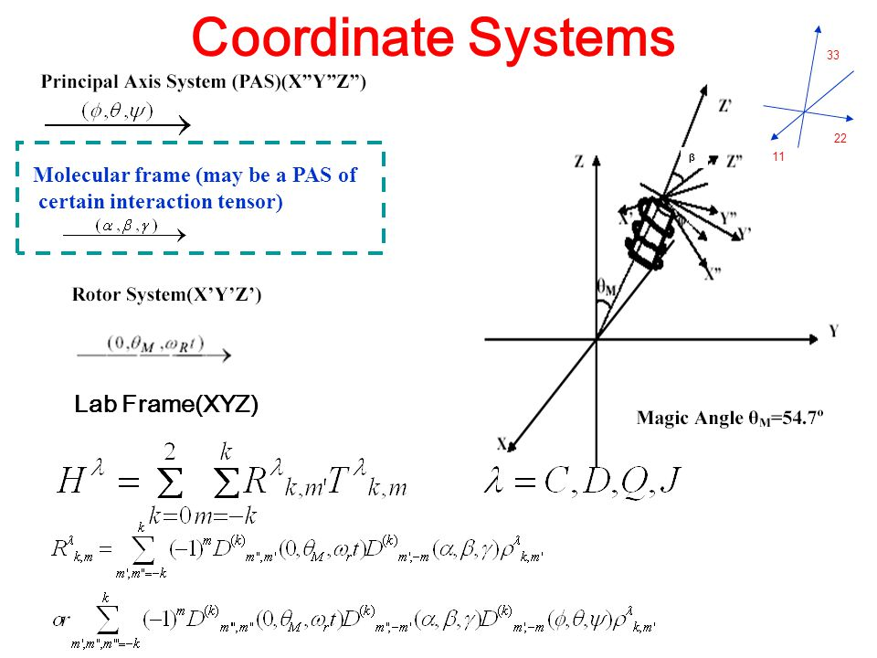 Coordinate Systems Lab Frame(XYZ) Molecular frame (may be a PAS of