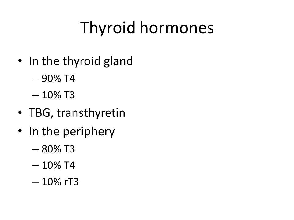 Thyroid hormones In the thyroid gland TBG, transthyretin