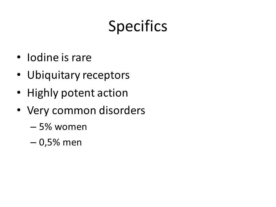 Specifics Iodine is rare Ubiquitary receptors Highly potent action