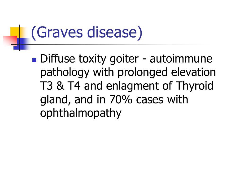 (Graves disease)