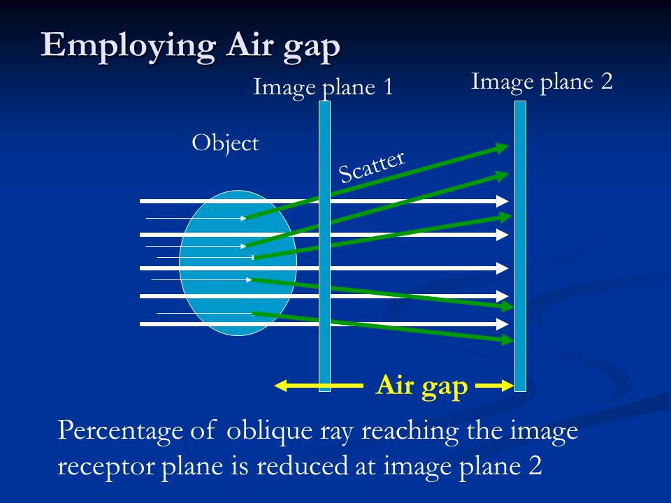 Employing Air gap Air gap