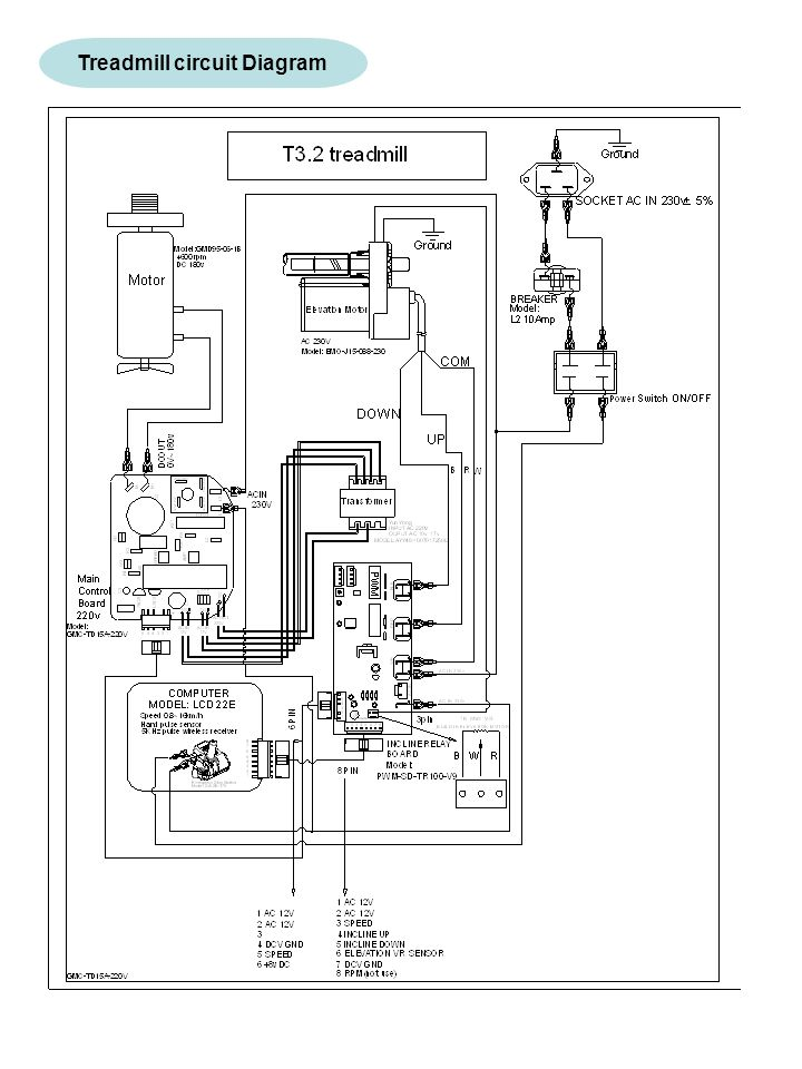 Treadmill+circuit+Diagram service manual t ppt download tp100 module wiring diagram at crackthecode.co