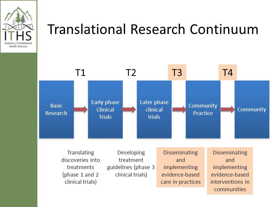 Translational Research Continuum