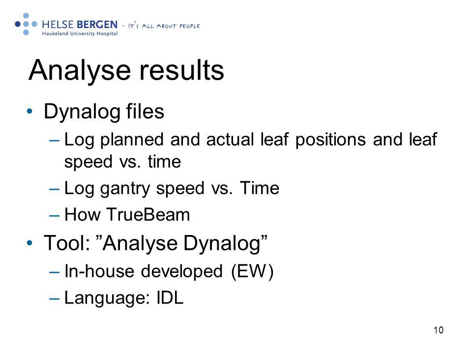 Analyse results Dynalog files Tool: Analyse Dynalog