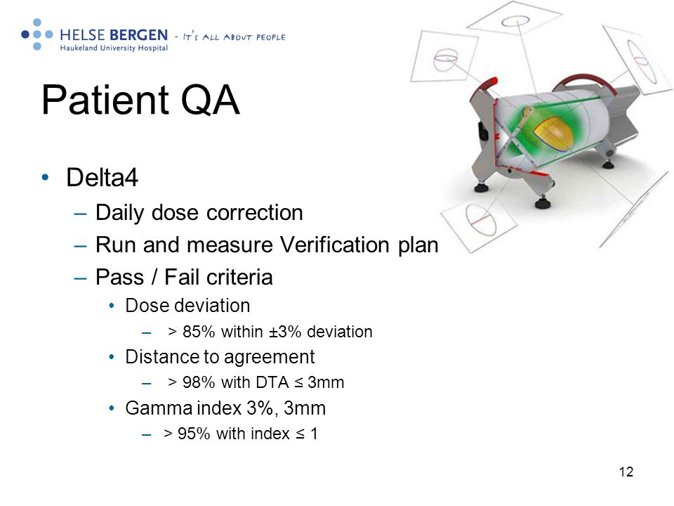 Patient QA Delta4 Daily dose correction