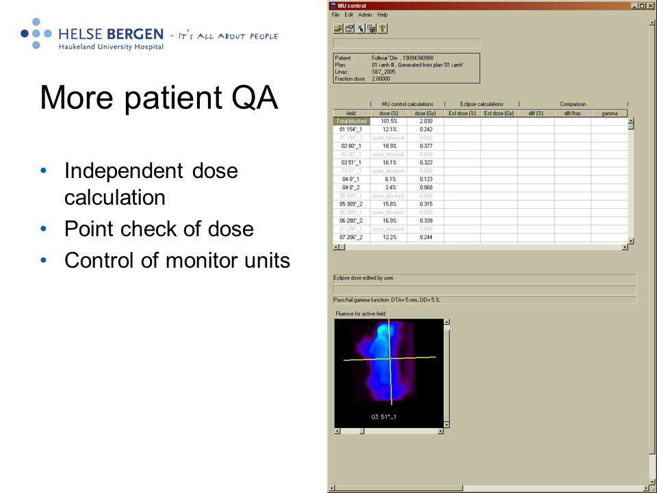 More patient QA Independent dose calculation Point check of dose