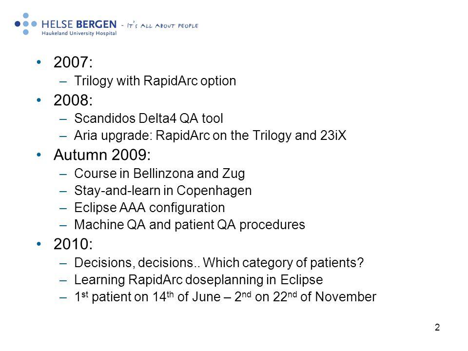 2007: 2008: Autumn 2009: 2010: Trilogy with RapidArc option