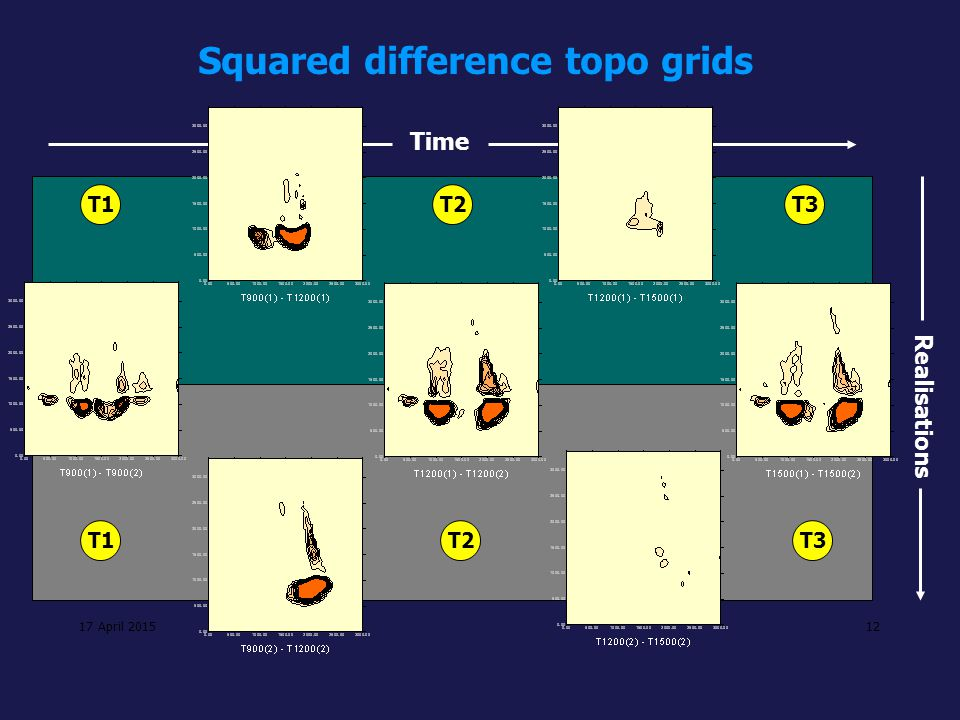 Squared difference topo grids