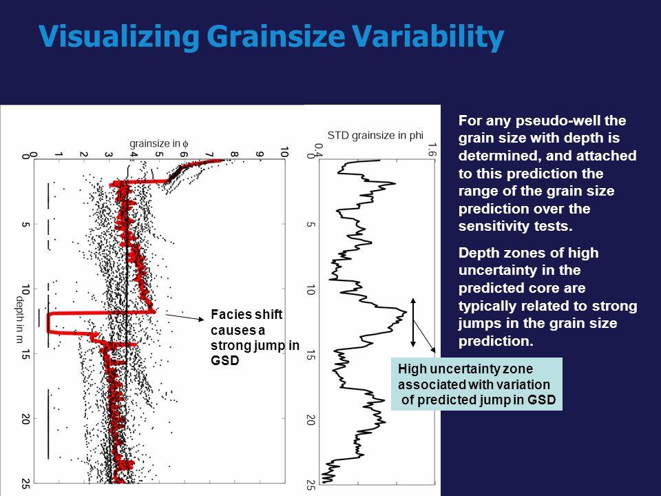 Visualizing Grainsize Variability