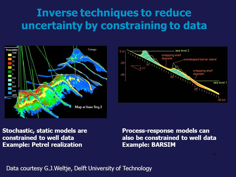 Inverse techniques to reduce uncertainty by constraining to data