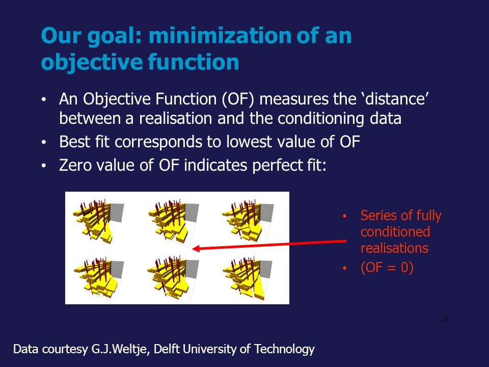 Our goal: minimization of an objective function