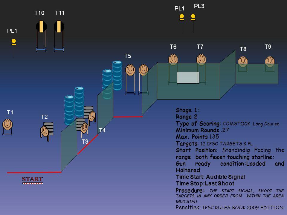 START PL3 PL1 T10 T11 PL1 T6 T7 T9 T8 T5 Stage 1: Range 2