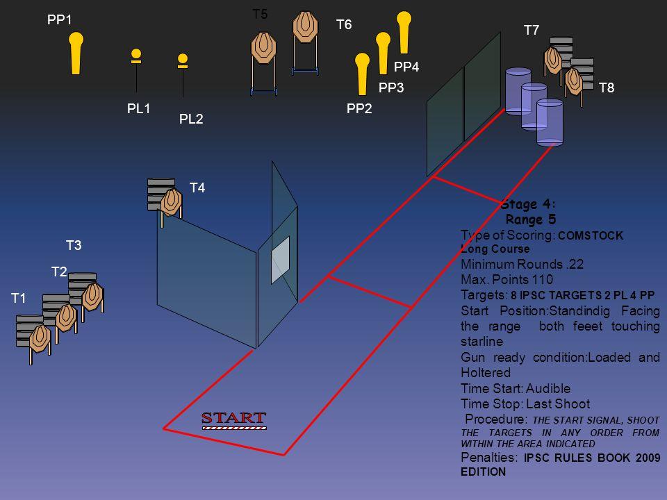 START T5 PP1 T6 T7 PP4 PP3 T8 PL1 PP2 PL2 T4 Stage 4: Range 5