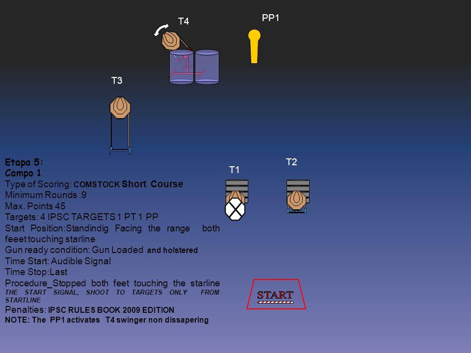 START PP1 T4 T3 Etapa 5: T2 Campo 1 T1