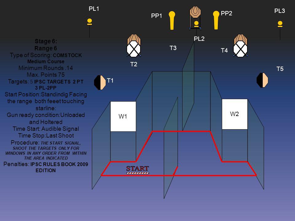 START PL1 PL3 PP2 PP1 PL2 Stage 6: Range 6 Type of Scoring: COMSTOCK