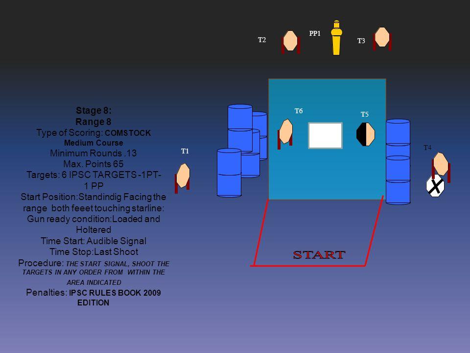 START Stage 8: Range 8 Type of Scoring: COMSTOCK Minimum Rounds .13