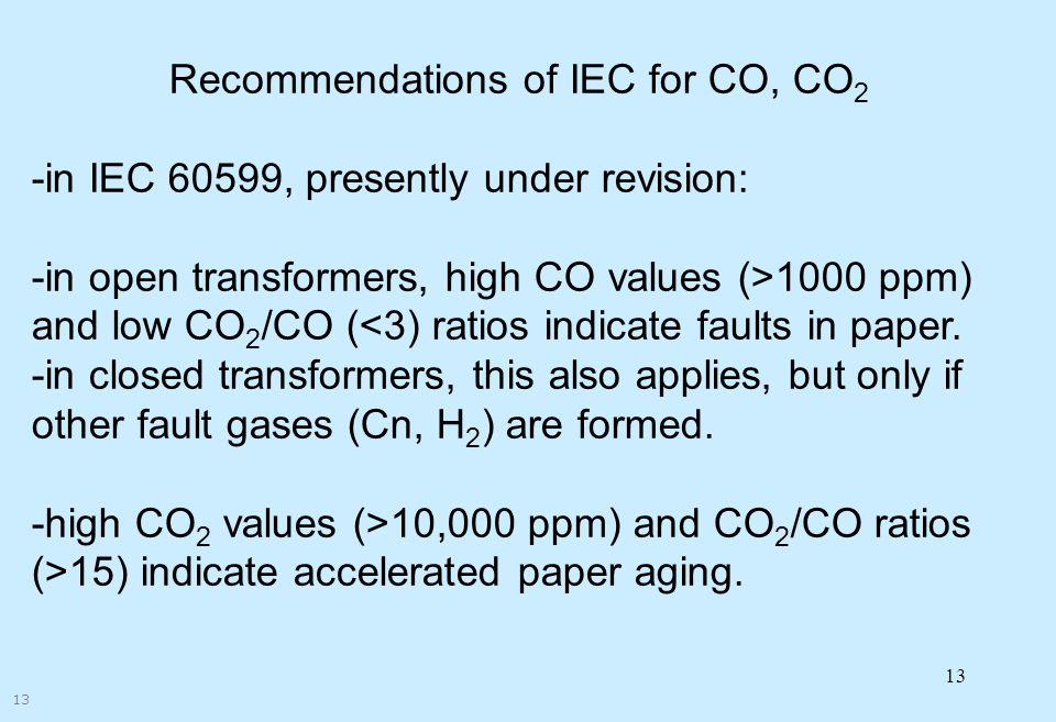Recommendations of IEC for CO, CO2