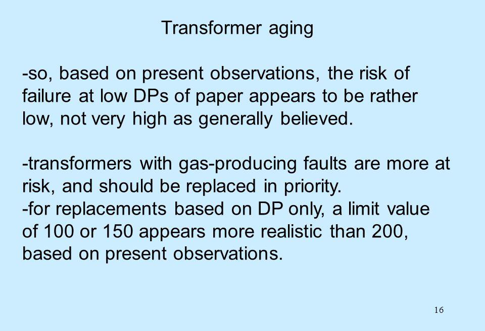 Transformer aging