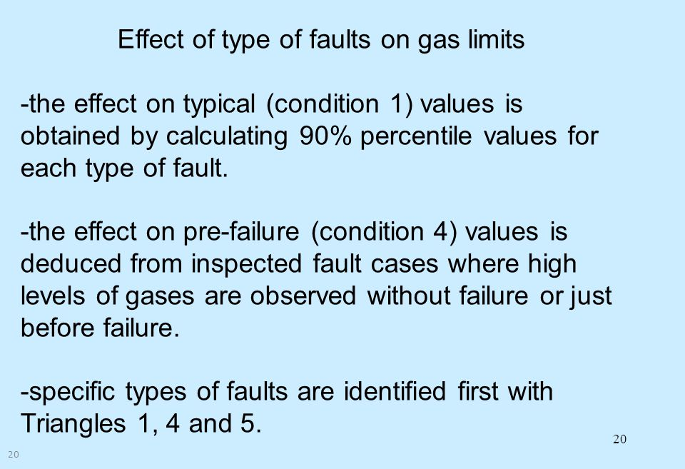 Effect of type of faults on gas limits