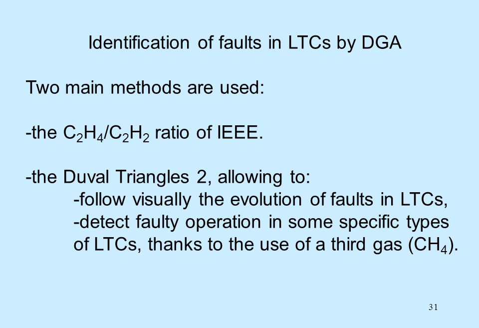 Identification of faults in LTCs by DGA