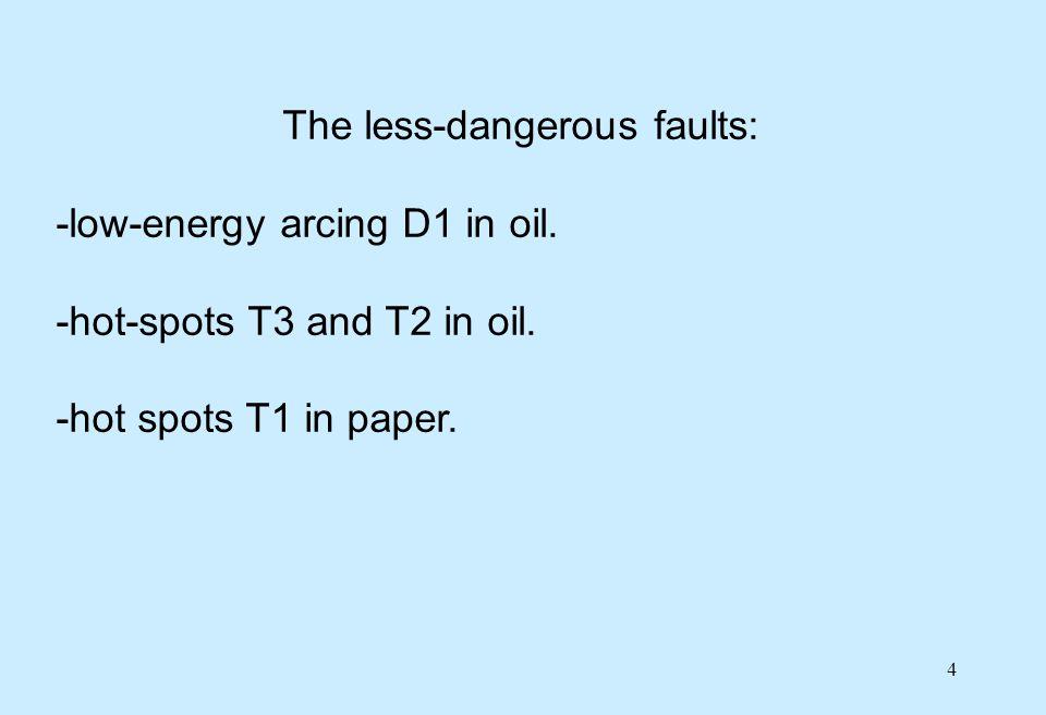 The less-dangerous faults: