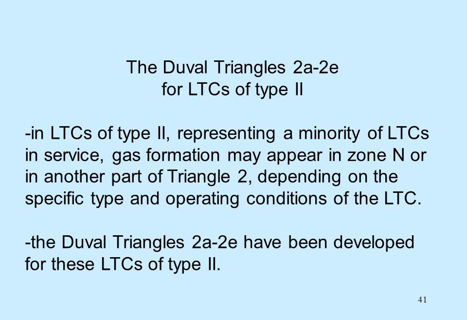 The Duval Triangles 2a-2e