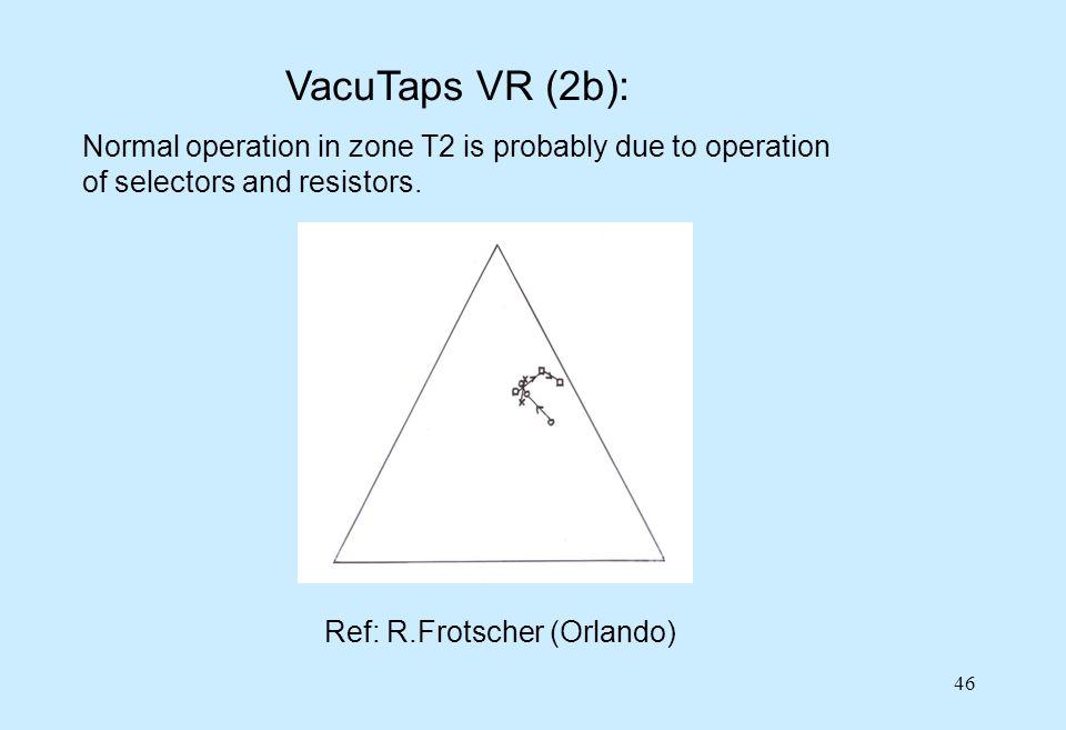 Ref: R.Frotscher (Orlando)