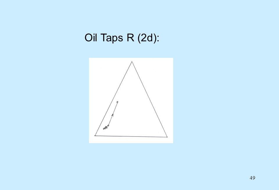 Oil Taps R (2d):
