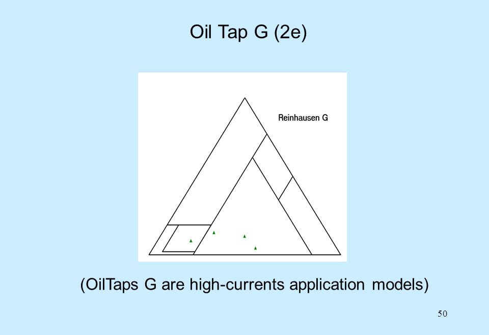 Oil Tap G (2e) (OilTaps G are high-currents application models)